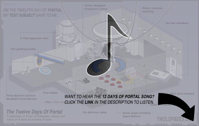 Bonus Page - 12 Days Of Portal Song