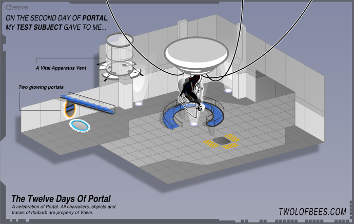 On The Second Day Of Portal