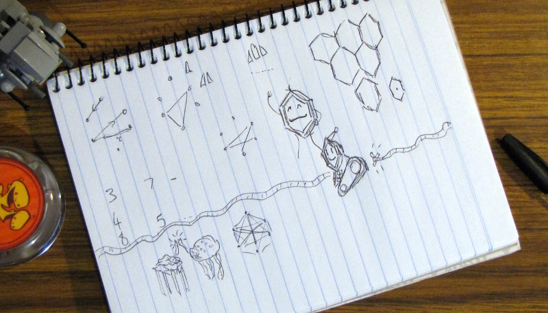 notes did you take notes, scribble clues or draw diagrams while playing broken age wiring diagram at webbmarketing.co